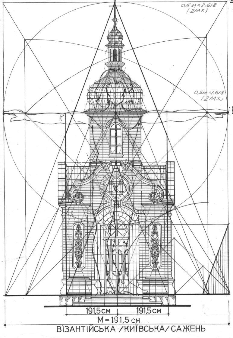 Этап работы по проектированию Церкви в Торонто ГАП Козырев Г.И.